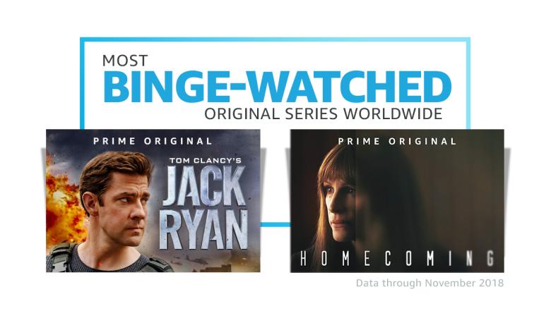 Jack Ryan and Homecoming series artwork