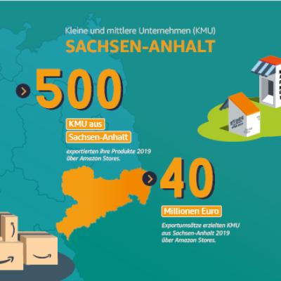 Kleine und mittlere Unternehmen in Sachsen-Anhalt.