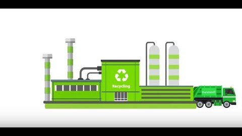 Amazon unterstützt Euch beim Recycling von Produkten, die ihr nicht mehr braucht