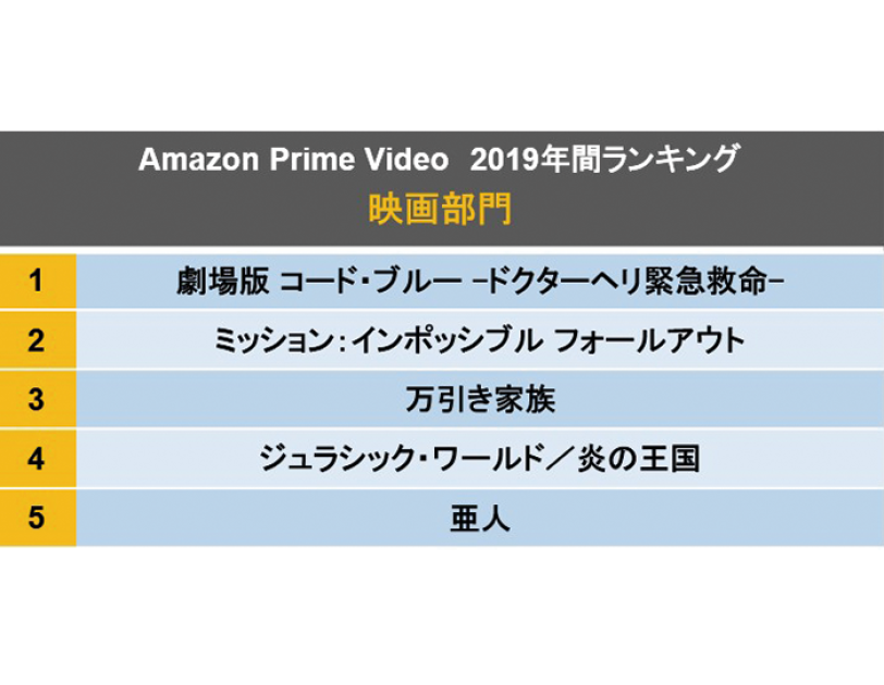 ビデオ アマゾン 新作 プライム