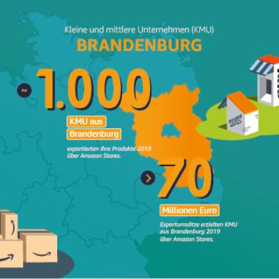 Kleine und mittlere Unternehmen in Brandenburg.