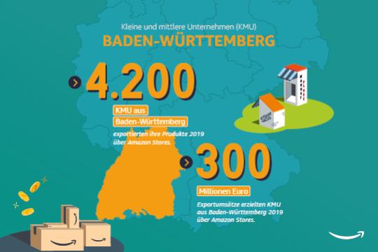 DE_Seller_baden-wuerttemberg