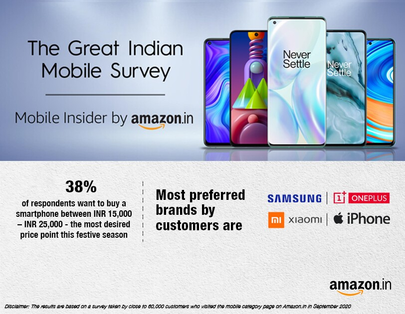 New Mobile Survey Amazon India