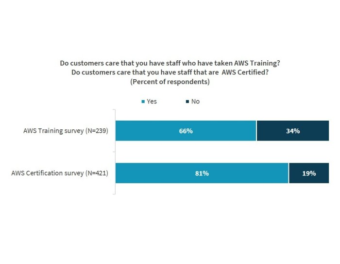 ESG research picture 4 chart