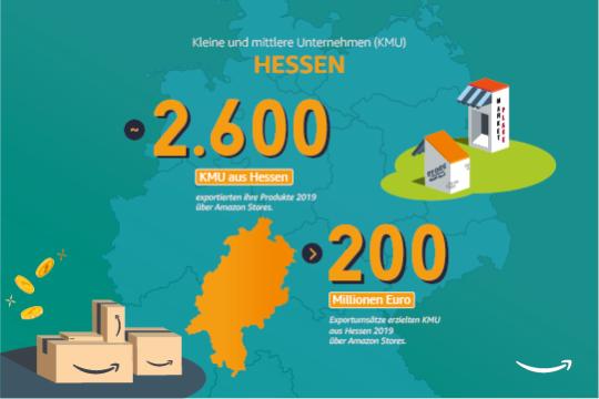 Kleine und mittlere Unternehmen in Hessen.
