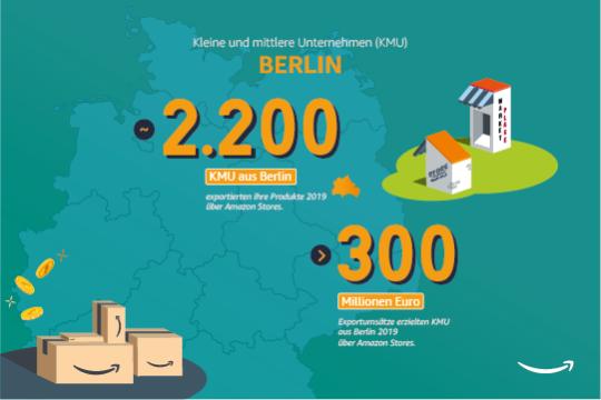 Kleine und mittlere Unternehmen in Berlin.
