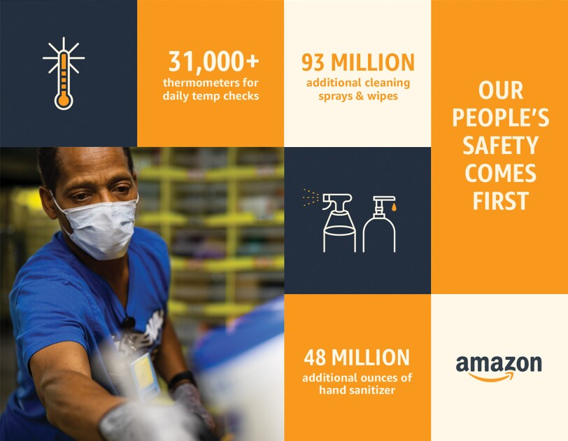 Infographic representing how Amazon is taking care of our employees.