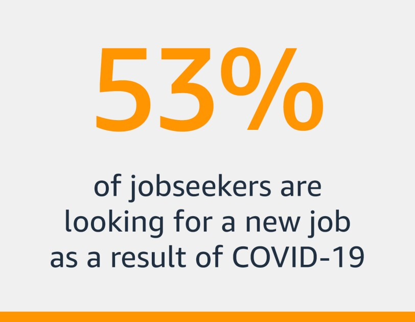"Graphic with stat sating ""53% of jobseekers are looking for a new job as a result of COVID-19"""