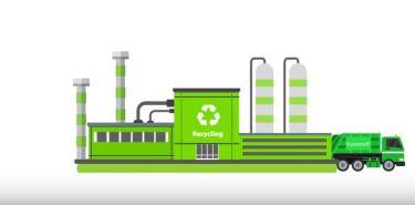 Recycling bei Amazon