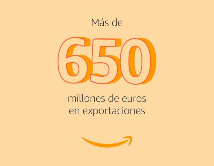 Mas de 650 milliones de euros en exportaciones - infographic image