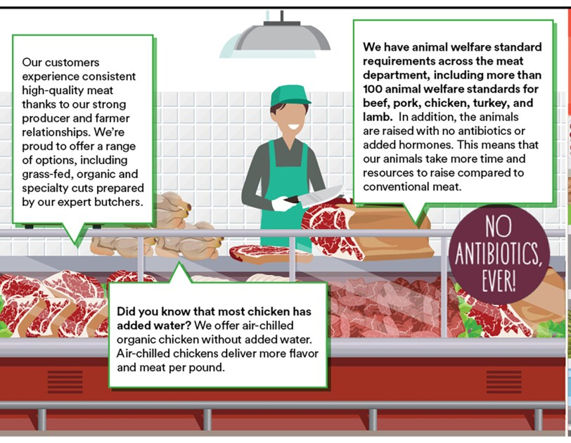 Whole Foods Market standards