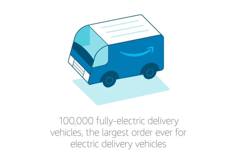 100,000 fully-electric delivery vehicles, the largest order ever for electric delivery vehicles