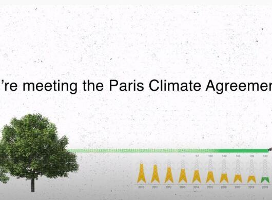 Unser Ziel: Das Pariser Klimaabkommen 10 Jahre früher zu erreichen