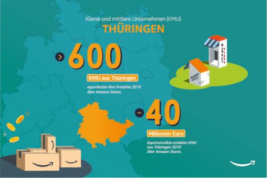 Kleine und mittlere Unternehmen in Thüringen.