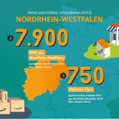 Kleine und mittlere Unternehmen in Nordrhein-Westfalen.