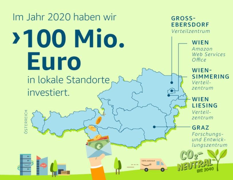 Amazons Investitionen in Österreich