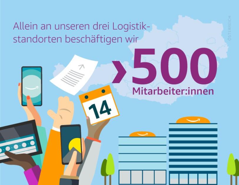 Allein an unseren drei Logistikstandorten beschäftigen wir über 500 Mitarbeiter:innen
