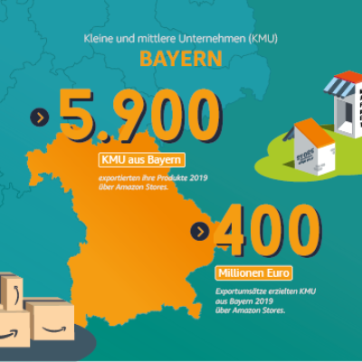 Kleine und mittlere Unternehmen in Bayern.
