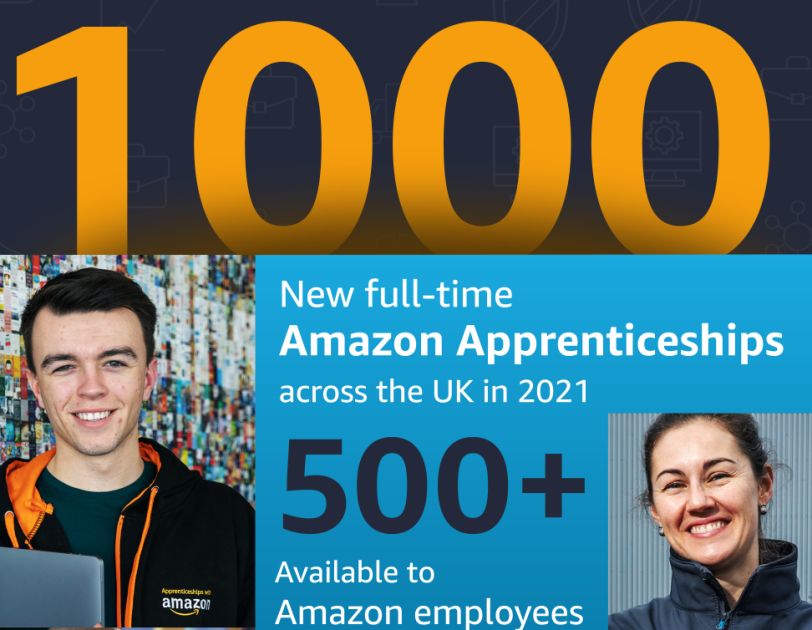 1000 new full-time Apprenticeships