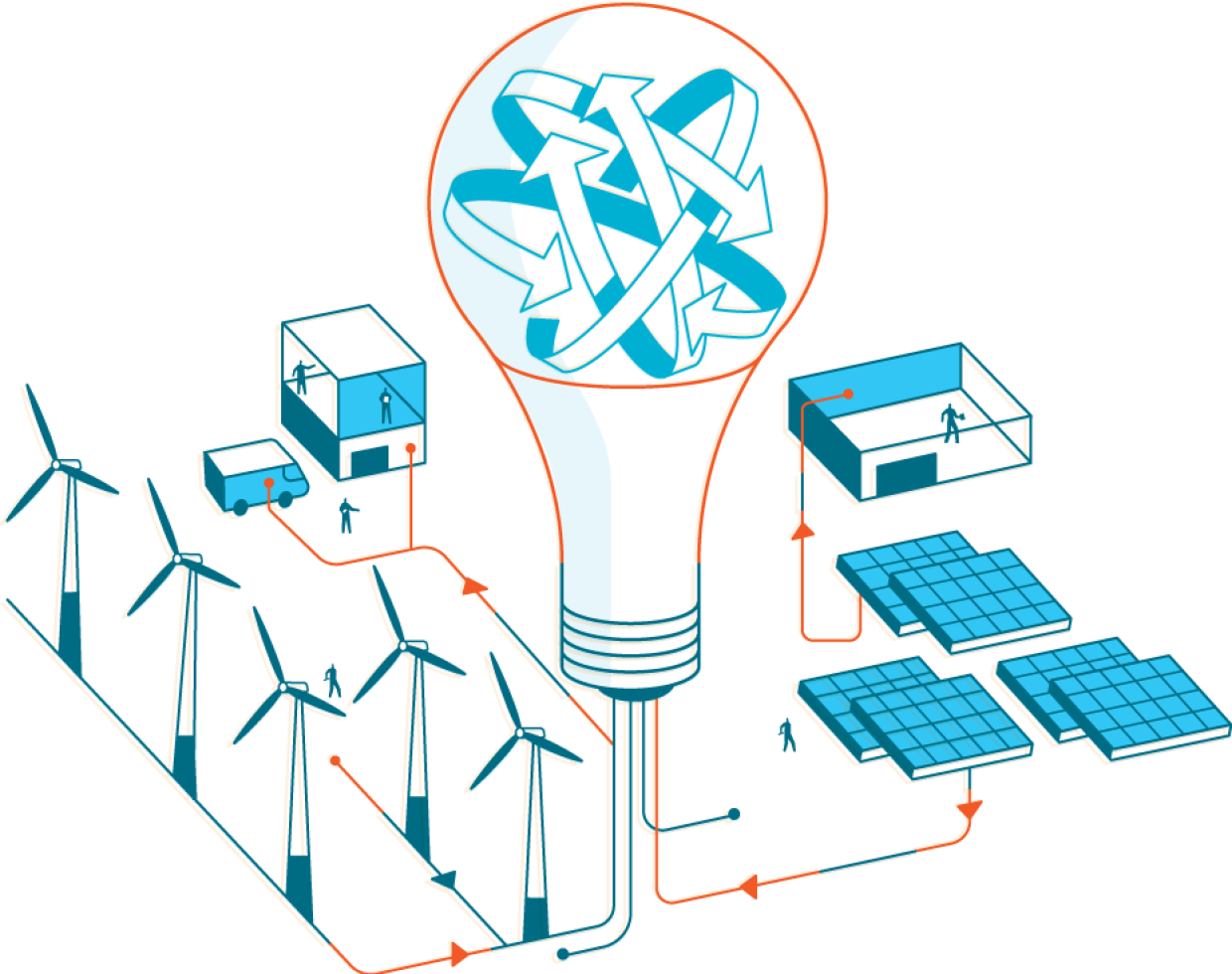 An illustration of renewable energy featuring a light bulb, wind turbines, solar panels, and a delivery truck