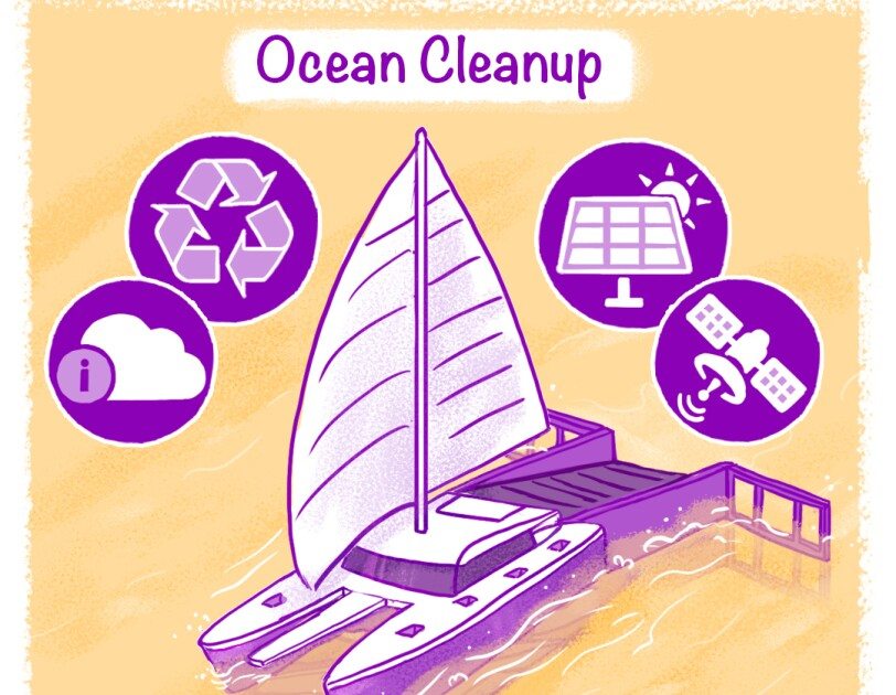 2020 runner up - Ocean Cleanup by Walton Priory Middle School