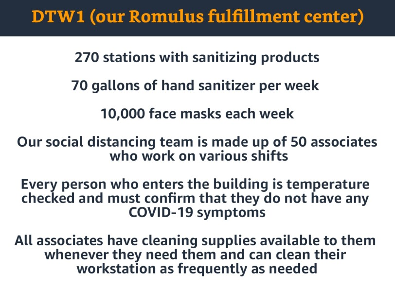 facts about Amazon's Romulus fulfllment center