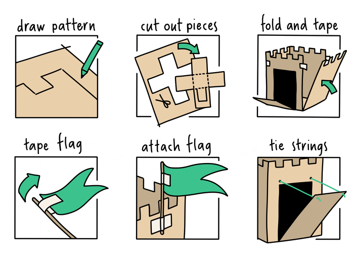 Directions on how to create fun projects from your Amazon box