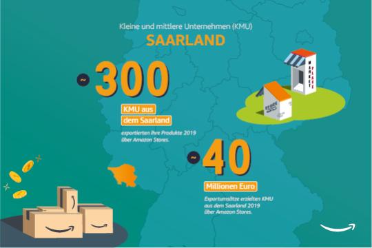 Kleine und mittlere Unternehmen im Saarland.