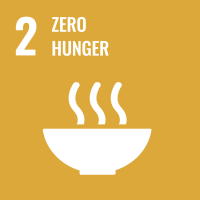 "UN SDG #2 reads ""Zero Hunger"" and features a bowl of food with heat rising from it."
