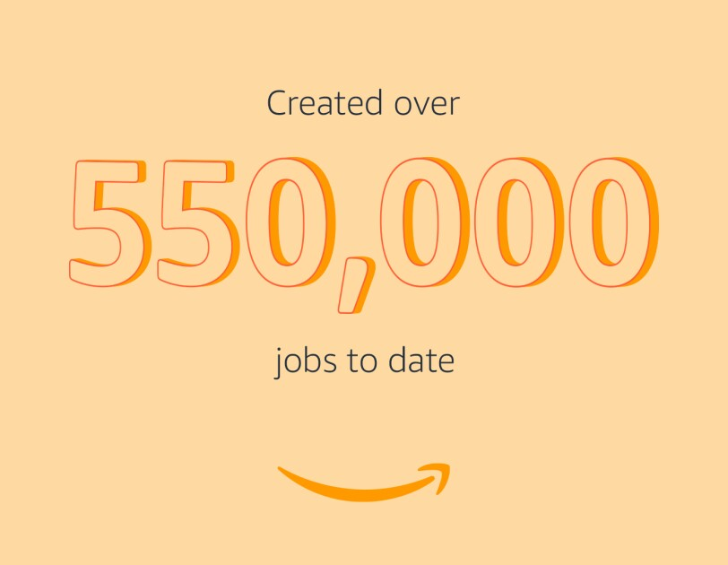 EU SMB Report 2021 Fact Infographic: Over 550,000 jobs created to date
