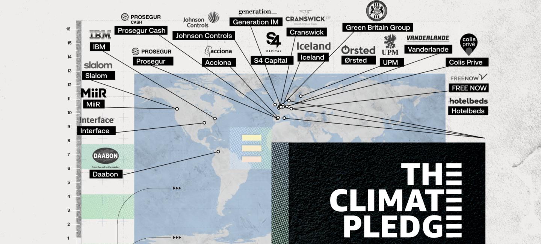 Mapa del mundo con el nombre de todas las empresas y sus países de origen que se han adherido a The Climate Pledge. En la parte inferior derecha, en un fondo negro, hay un rectángulo con letras blancas The Climate Pledge. ACCIONA, Grupo Prosegur y Hotelbeds, junto con Colis Prive, Cranswick plc, Daabon, FREE NOW, Generation Investment Management, Green Britain Group, IBM, Iceland Foods, Interface, Johnson Controls, MiiR, Orsted, Slalom, S4Capital, UPM y Vanderlande.