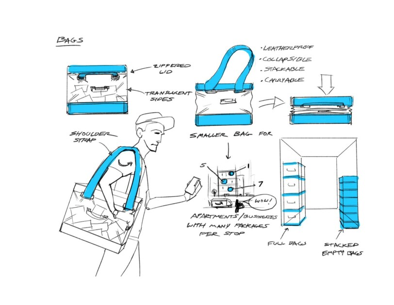 Schematics of over-the-shoulder bags and a person carrying them.
