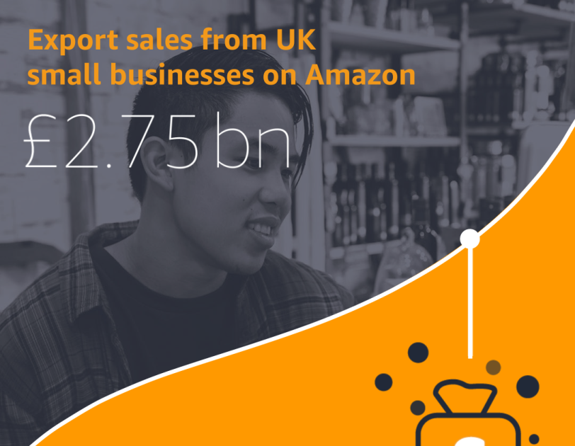 Orange and grey visual that states Total Amazon Invested 2.75bn