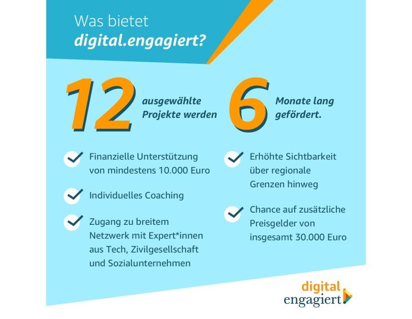 digital-engagiert_2021_benefits