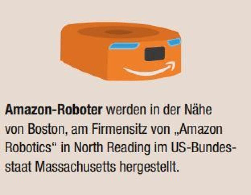 Eine Grafik zeigt einen illustrierten Amazon Transportroboter. Unter der Grafik steht folgende Zusatzinformation: Amazon Roboter werden in der Nähe von Boston, am Firmensitz von Amazon Robotics in North Reading im Bundesstaat Massachussets hergestellt.