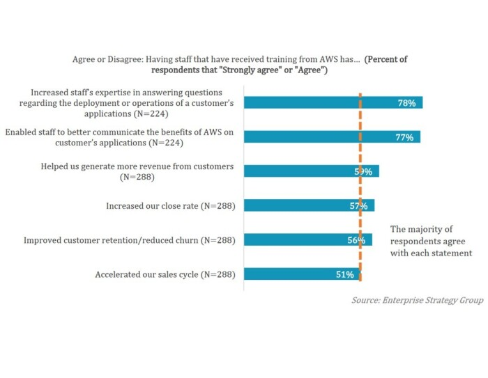 ESG research image 2 chart