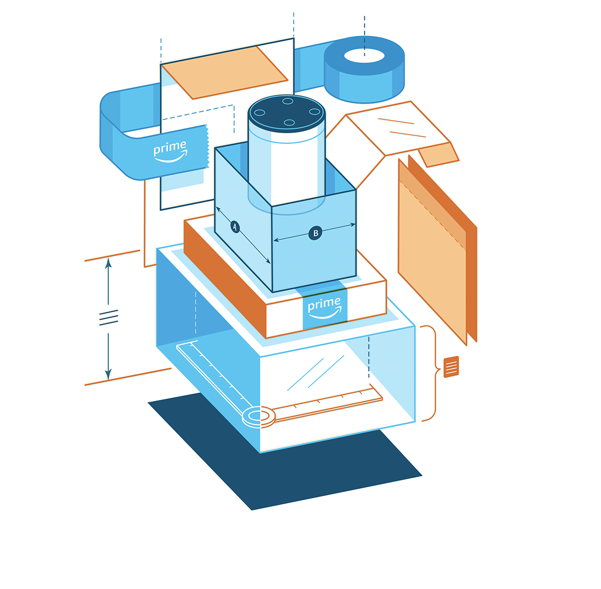 Illustration of all the components that go into an Alexa device package