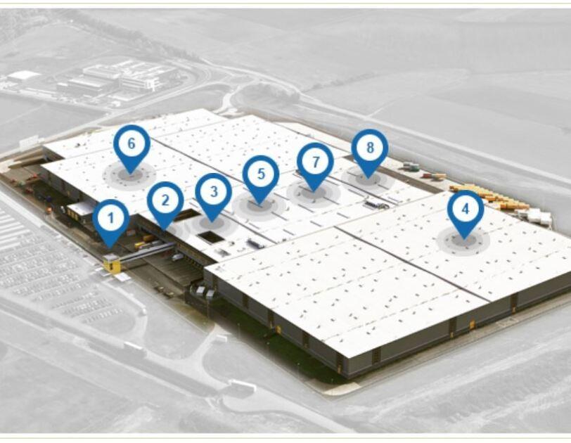 Ablauf Logistikzentrum
