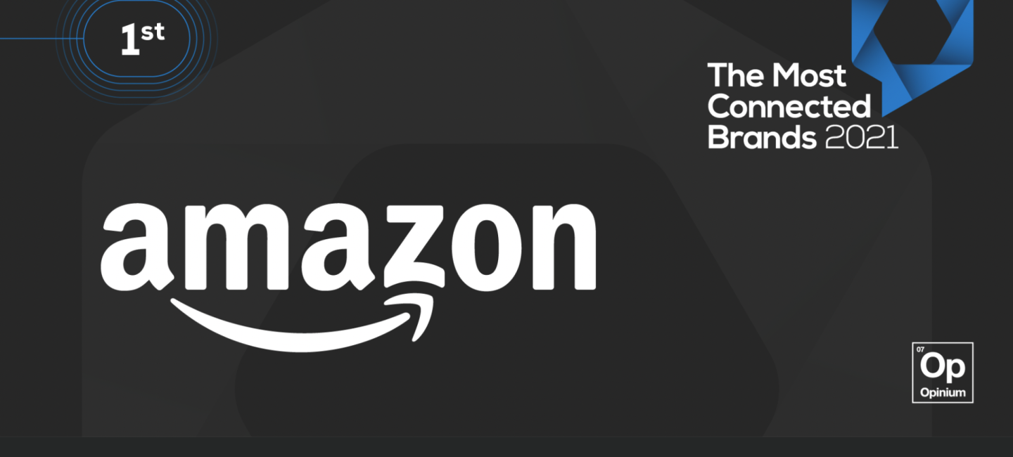 amazon most connected brand opinium 2021