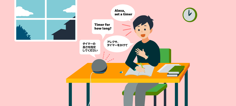 Amazon Alexaが英会話のパートナーに?!おうちにいながらAlexaと簡単英会話のすすめ