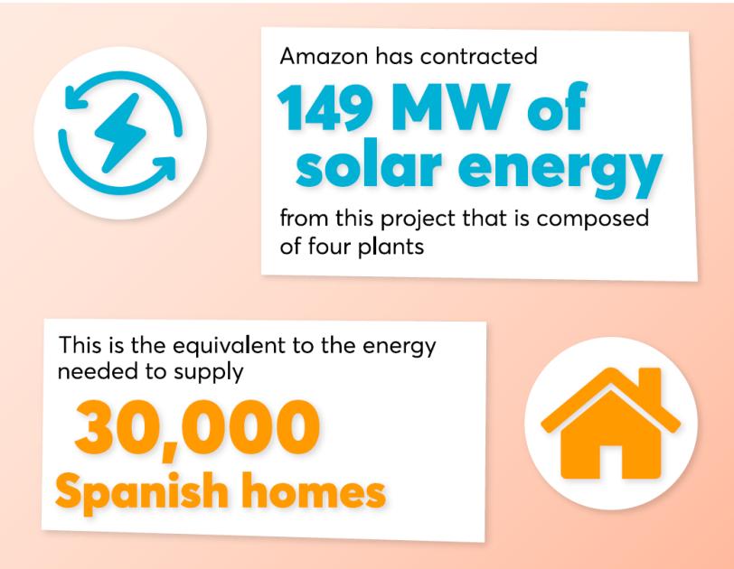 Infographic Algada