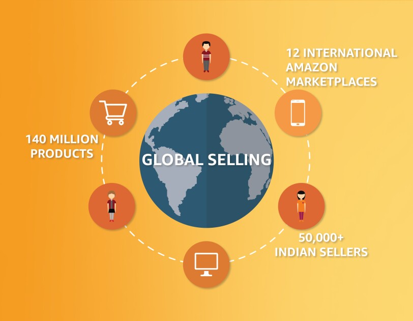 Global selling data