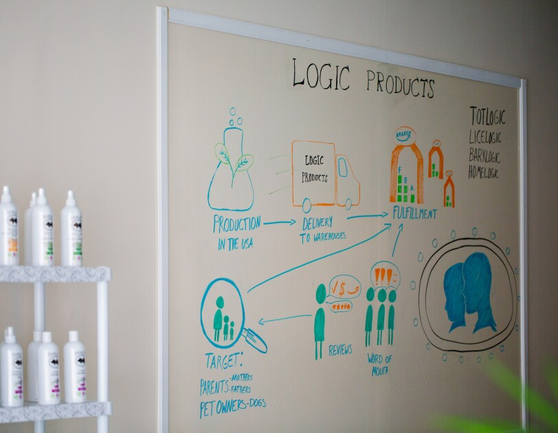 "A white board showing a series of hand-drawn icons. ""Logic Products"" is at the top of the design. The hand-written words include ""production in the U.SA."""