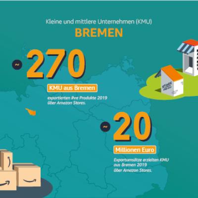 Kleine und mittlere Unternehmen in Bremen.