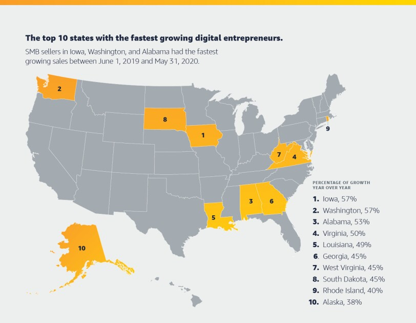Map of the United States that show that the percentage of growth among small and medium sized business owners is greatest in Iowa, Washington, Alabama, Virginia, Louisiana, Georgia, West Virginia, South Dakota, Rhode Island, Alaska.