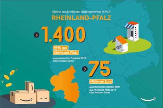 Kleine und mittlere Unternehmen in Rheinland-Pfalz.