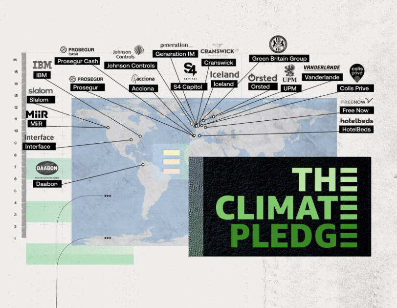 The Climate Pledge New Signatories, February 17th 2021