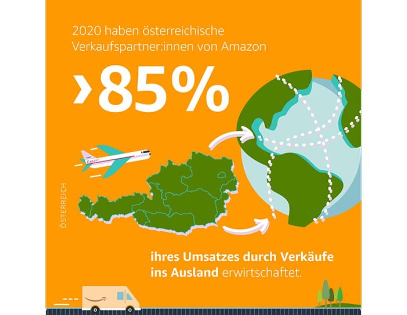 Infografik: Verkaufspartner:innen in Österreich