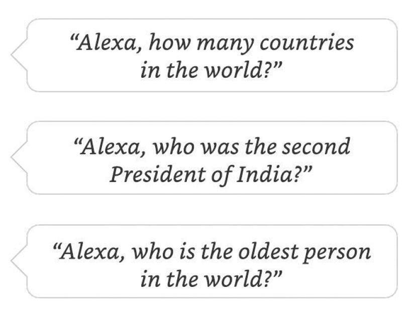 Echo Ask Alexa Amazon India