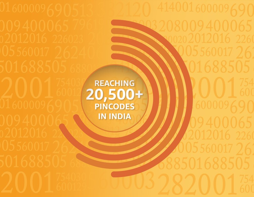 Reaching all servoicaebale pin codes in India